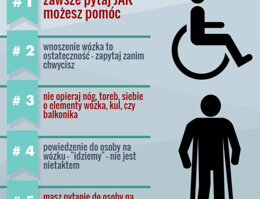 Pytaj JAK możesz pomóc – niepełnosprawni ruchowo